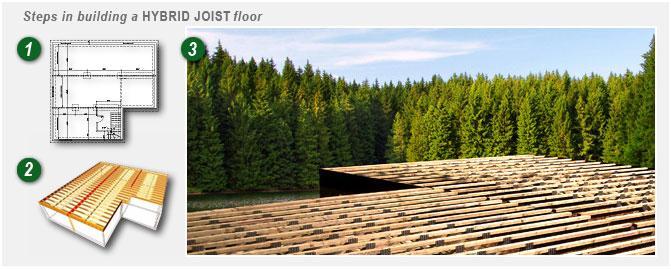engineered wood floor joists