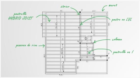 construction plancher bois